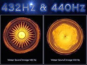 498634-440hz Music