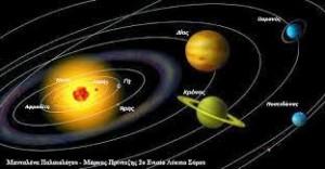 heliako mas sistima